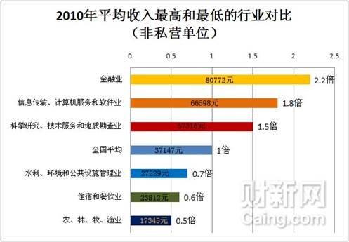贫困生人均年收入_家庭r人均年收入